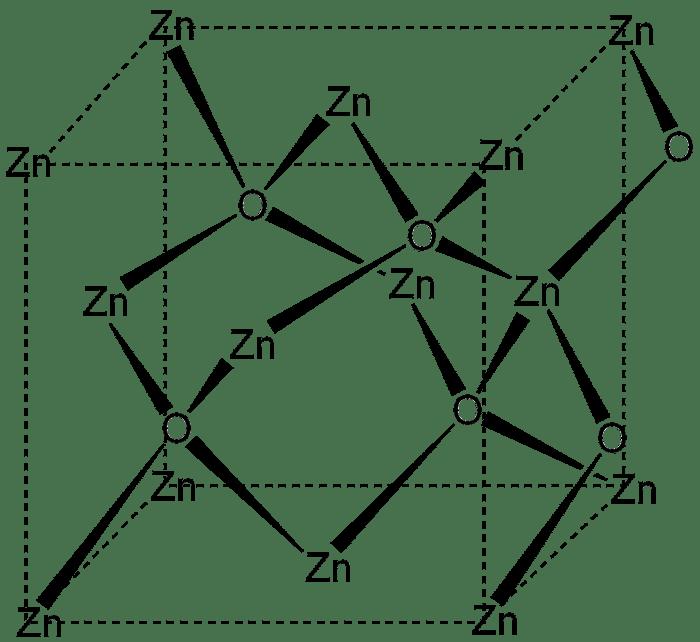 Zinc Oxide 500g  U2013 B U0026m Scientific